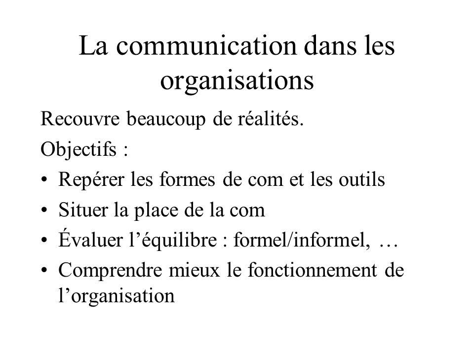 La communication dans les organisations Recouvre beaucoup de réalités.