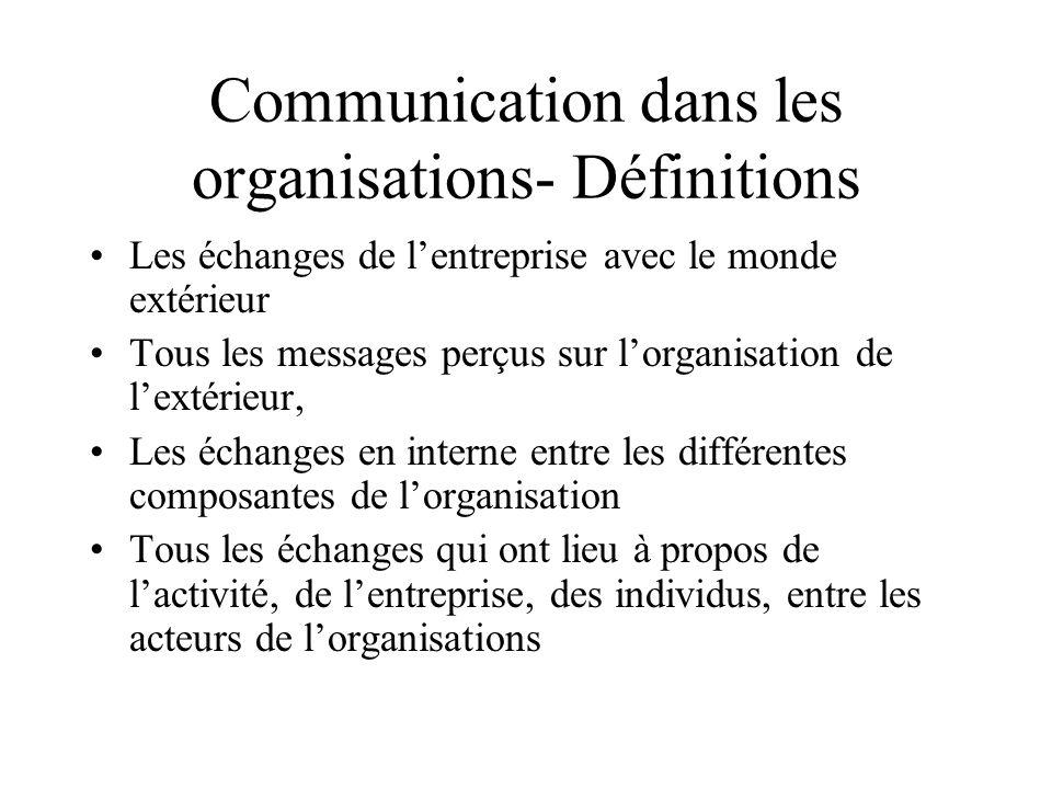Communication dans les organisations- Définitions Les échanges de l'entreprise avec le monde extérieur Tous les messages perçus sur l'organisation de l'extérieur, Les échanges en interne entre les différentes composantes de l'organisation Tous les échanges qui ont lieu à propos de l'activité, de l'entreprise, des individus, entre les acteurs de l'organisations