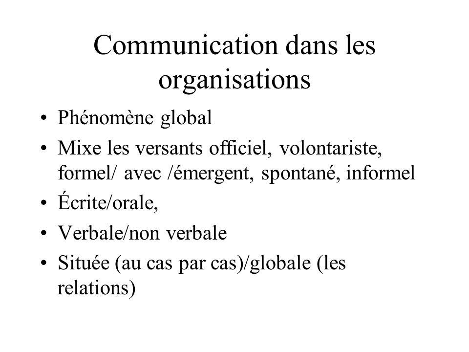 Communication dans les organisations Phénomène global Mixe les versants officiel, volontariste, formel/ avec /émergent, spontané, informel Écrite/orale, Verbale/non verbale Située (au cas par cas)/globale (les relations)