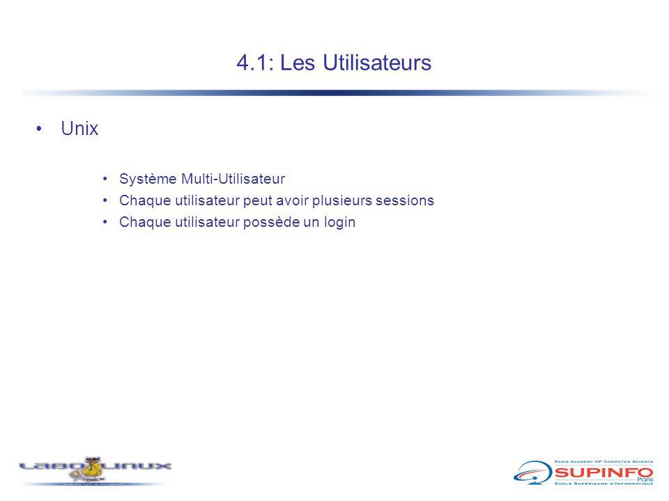 4.1: Les Utilisateurs Unix Système Multi-Utilisateur Chaque utilisateur peut avoir plusieurs sessions Chaque utilisateur possède un login