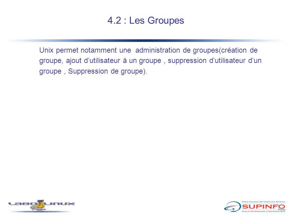 4.2.1 : Le fichier /etc/group Caractéristique –Nom:*:GID:utilisateurs appartenant au groupe Détails –Nom : – Nom du groupe –Mot de passe* : –Représentait le mot de passe du groupe.
