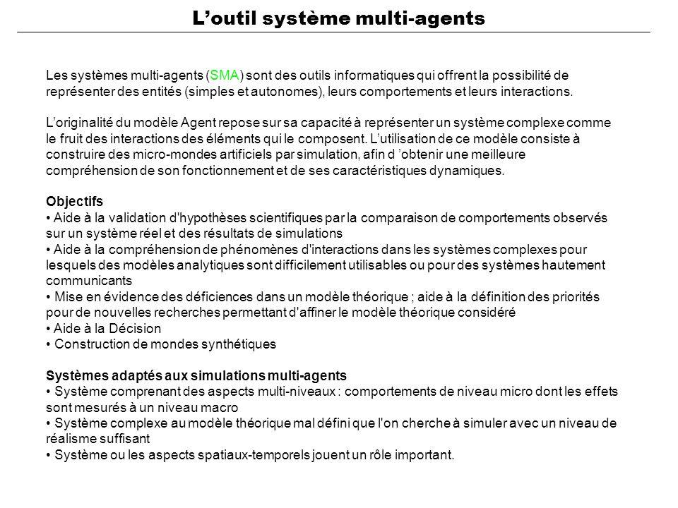 Les systèmes multi-agents (SMA) sont des outils informatiques qui offrent la possibilité de représenter des entités (simples et autonomes), leurs comportements et leurs interactions.