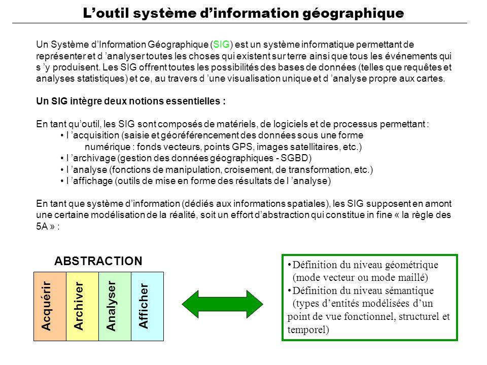 Un Système d'Information Géographique (SIG) est un système informatique permettant de représenter et d 'analyser toutes les choses qui existent sur terre ainsi que tous les événements qui s 'y produisent.