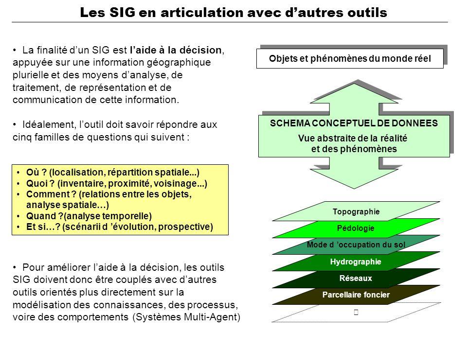 La finalité d'un SIG est l'aide à la décision, appuyée sur une information géographique plurielle et des moyens d'analyse, de traitement, de représentation et de communication de cette information.
