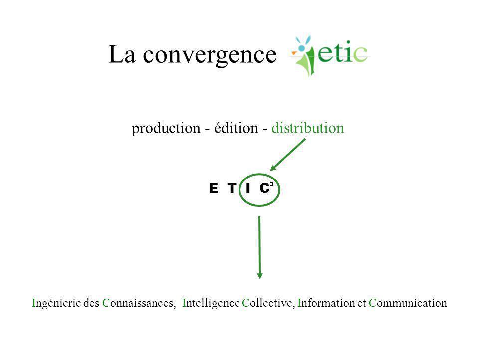 La convergence Ingénierie des Connaissances, Intelligence Collective, Information et Communication E T I C 3 production - édition - distribution