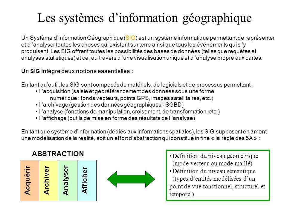 Un Système d'Information Géographique (SIG) est un système informatique permettant de représenter et d 'analyser toutes les choses qui existent sur te