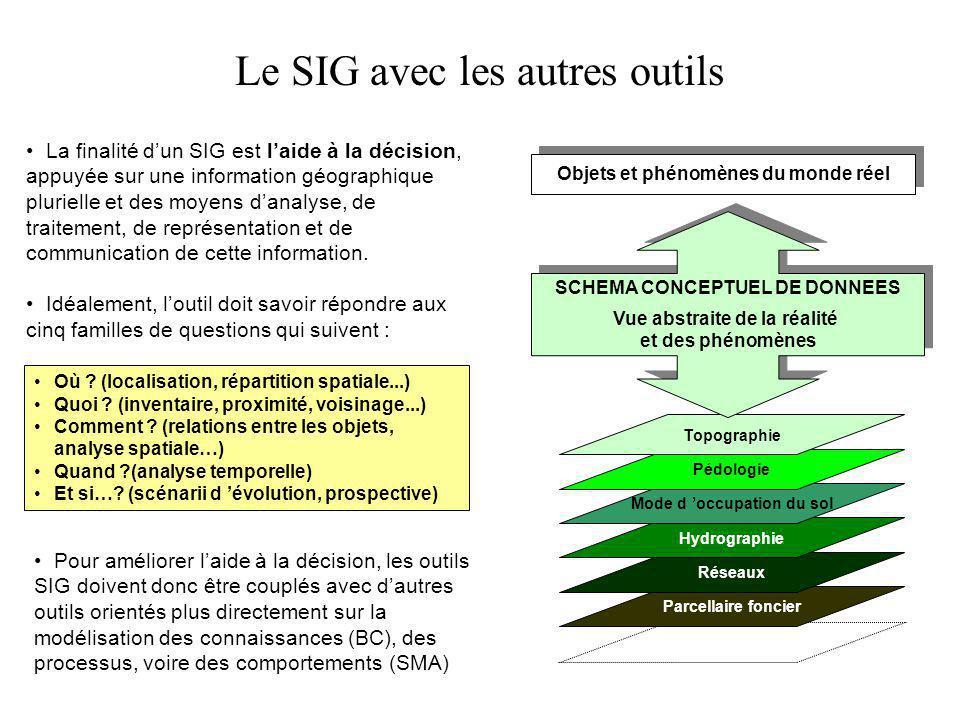 La finalité d'un SIG est l'aide à la décision, appuyée sur une information géographique plurielle et des moyens d'analyse, de traitement, de représent