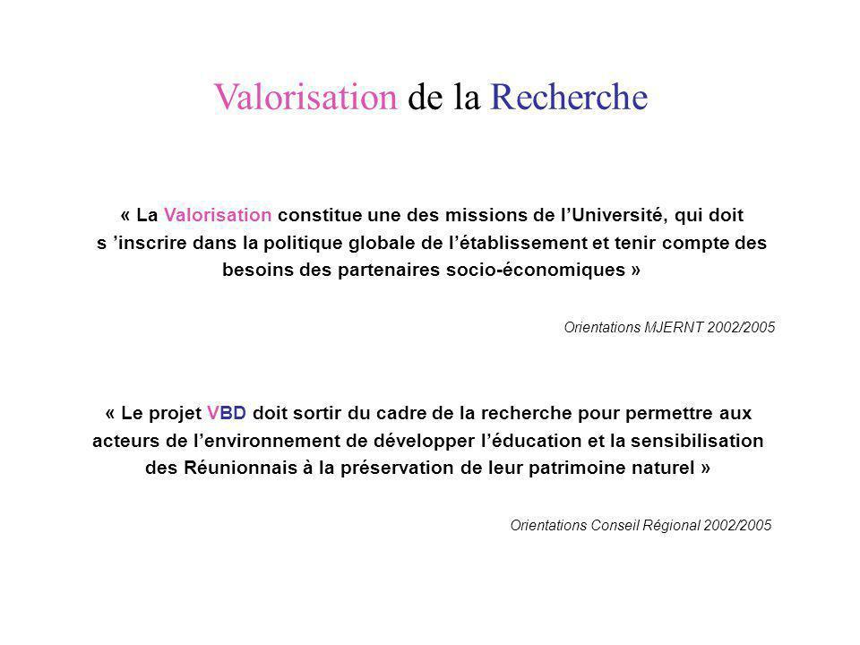 Valorisation de la Recherche « La Valorisation constitue une des missions de l'Université, qui doit s 'inscrire dans la politique globale de l'établis
