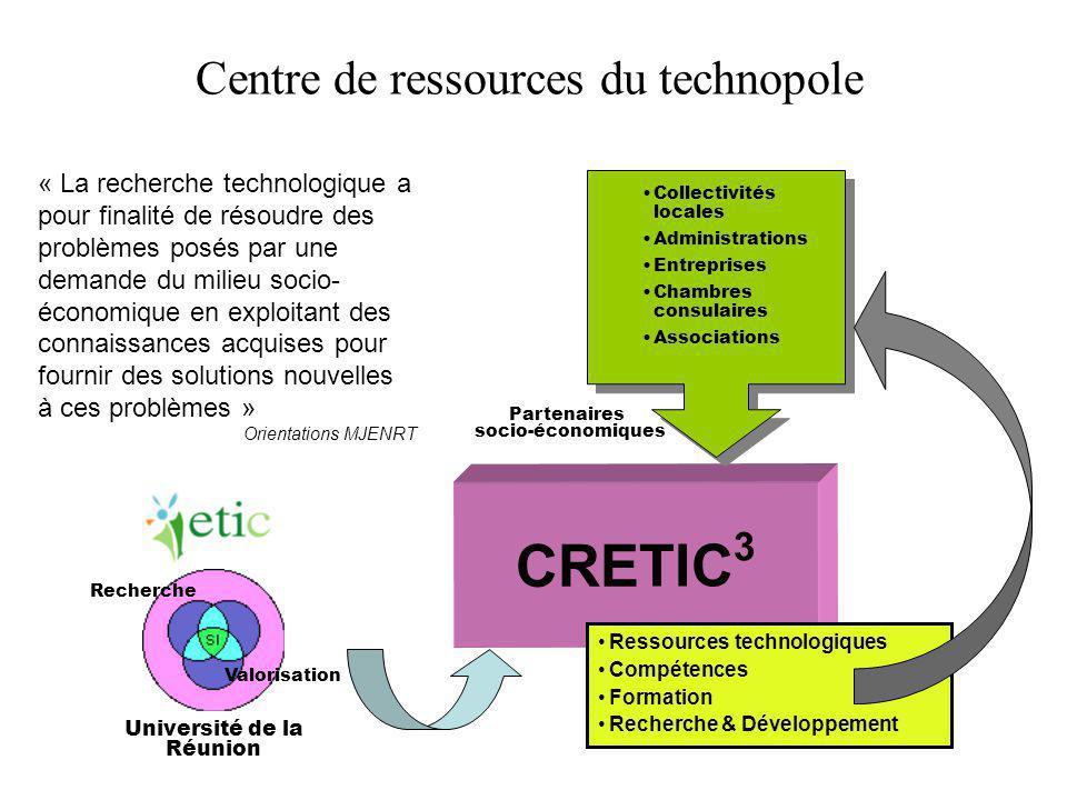 CRETIC 3 Recherche Partenaires socio-économiques Ressources technologiques Compétences Formation Recherche & Développement Collectivités locales Admin