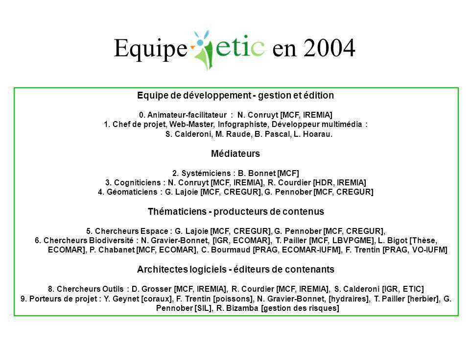 Equipe de développement - gestion et édition 0. Animateur-facilitateur : N. Conruyt [MCF, IREMIA] 1. Chef de projet, Web-Master, Infographiste, Dévelo