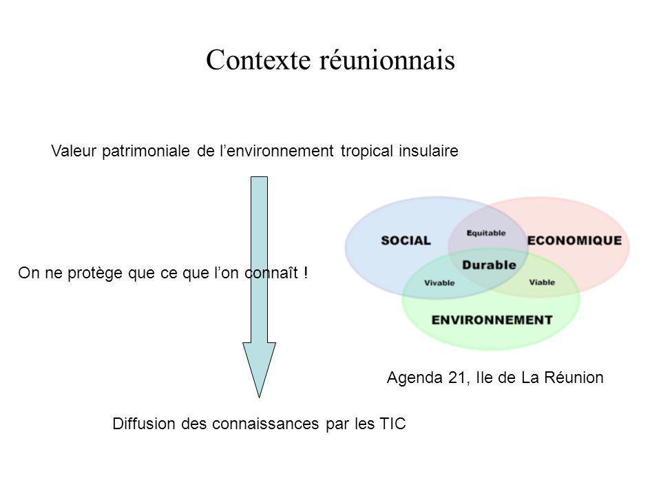 Agenda 21, Ile de La Réunion Contexte réunionnais Valeur patrimoniale de l'environnement tropical insulaire On ne protège que ce que l'on connaît ! Di
