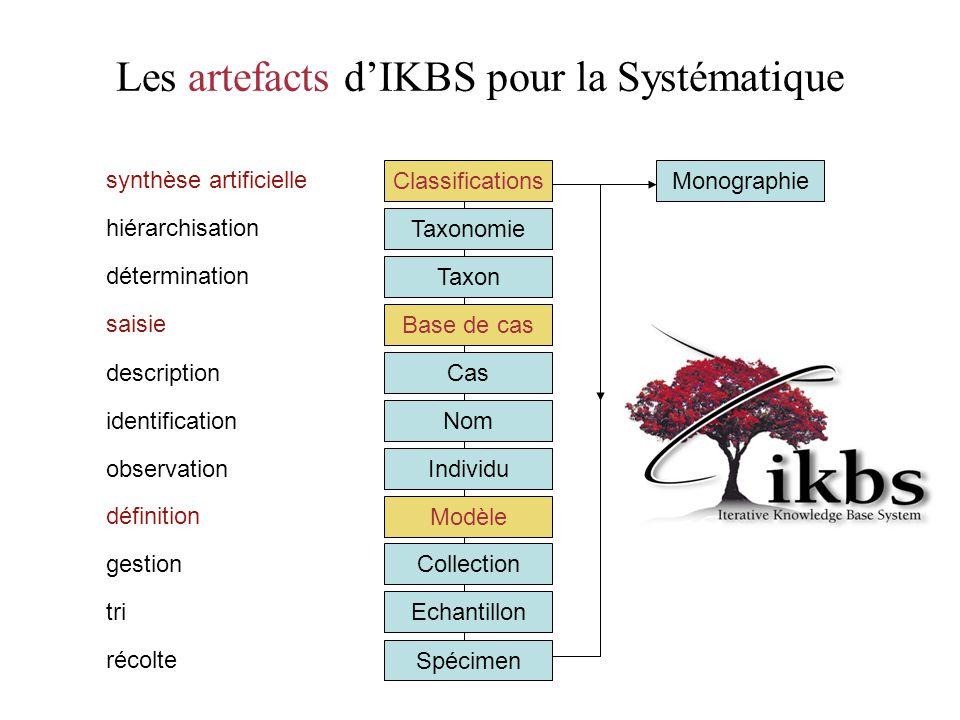 Cas Taxon Taxonomie Classifications Les artefacts d'IKBS pour la Systématique Spécimen Echantillon définition identification hiérarchisation tri Colle