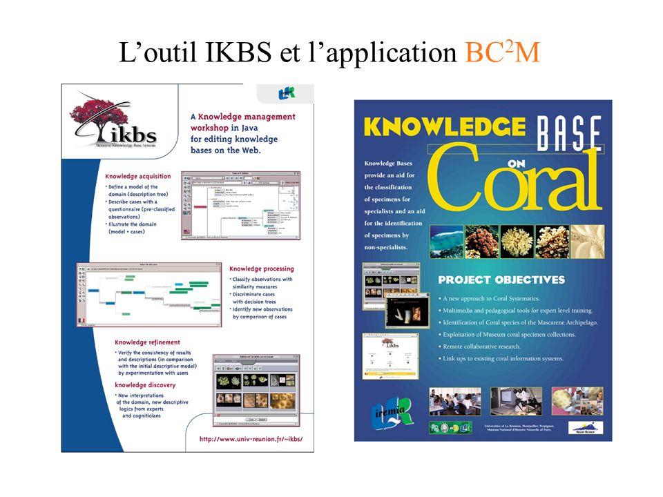 L'outil IKBS et l'application BC 2 M