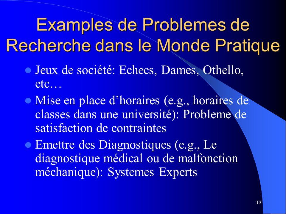 14 Etude d'un Cas: MYCIN (1976) Raison d'être: L'assistance à un médecin, qui ne serait pas expert sur le terrain des antibiotiques, dans le traitement des infections du sang.