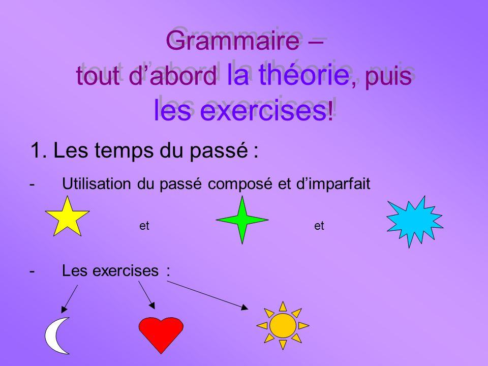Grammaire – tout d'abord la théorie, puis les exercises ! 1. Les temps du passé : -Utilisation du passé composé et d'imparfait -Les exercises : et