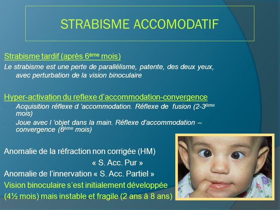 Strabisme tardif (après 6 ème mois) Le strabisme est une perte de parallélisme, patente, des deux yeux, avec perturbation de la vision binoculaire Hyper-activation du reflexe d'accommodation-convergence - Acquisition réflexe d 'accommodation.