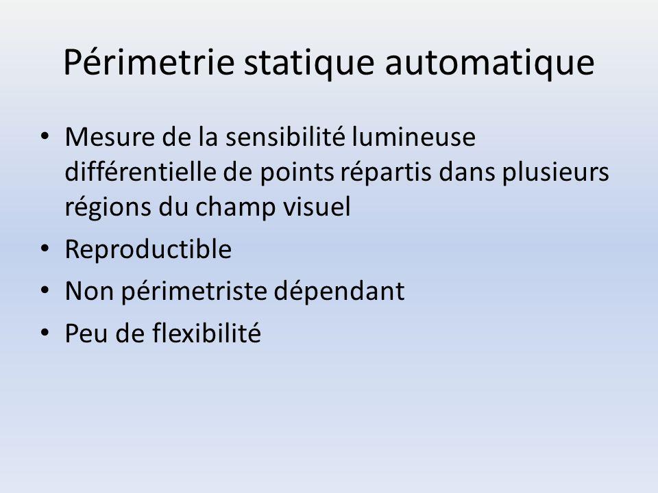 Périmetrie statique automatique Mesure de la sensibilité lumineuse différentielle de points répartis dans plusieurs régions du champ visuel Reproducti