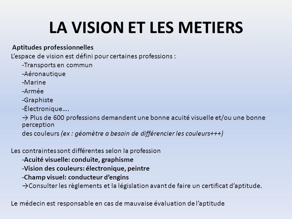 LA VISION ET LES METIERS Aptitudes professionnelles L'espace de vision est défini pour certaines professions : -Transports en commun -Aéronautique -Ma