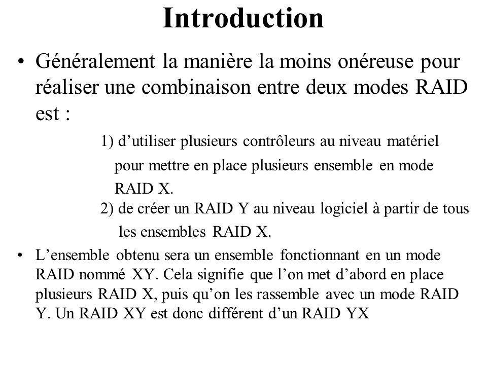 Si l'on dispose de 9 disques durs de 20 Go chacun, de trois cartes RAID gérant le RAID 0 et le RAID 1,on peut réaliser deux combinaisons intéressantes : – un RAID 01 – un RAID 10 Introduction