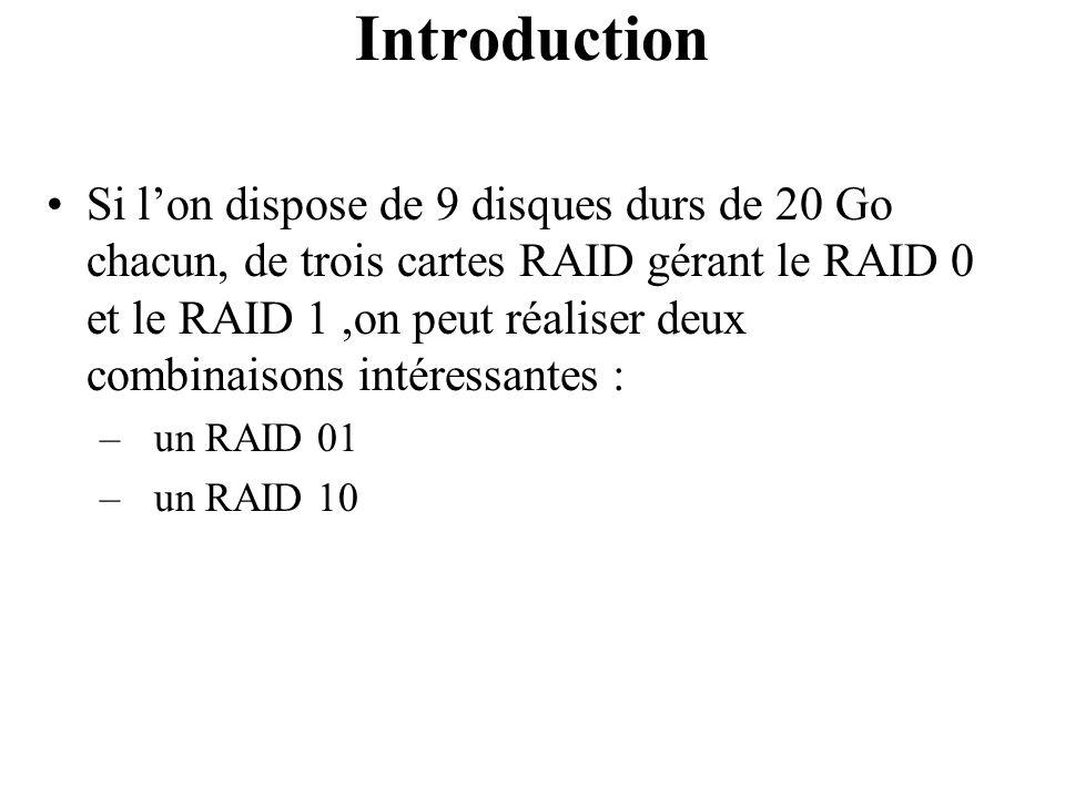 Si l'on dispose de 9 disques durs de 20 Go chacun, de trois cartes RAID gérant le RAID 0 et le RAID 1,on peut réaliser deux combinaisons intéressantes