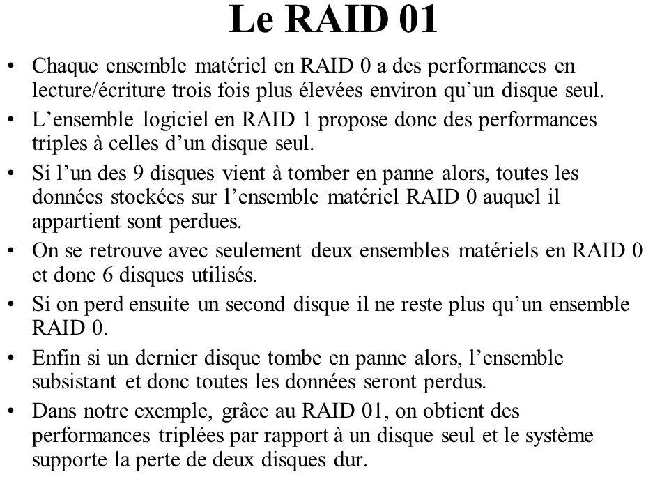 Chaque ensemble matériel en RAID 0 a des performances en lecture/écriture trois fois plus élevées environ qu'un disque seul. L'ensemble logiciel en RA
