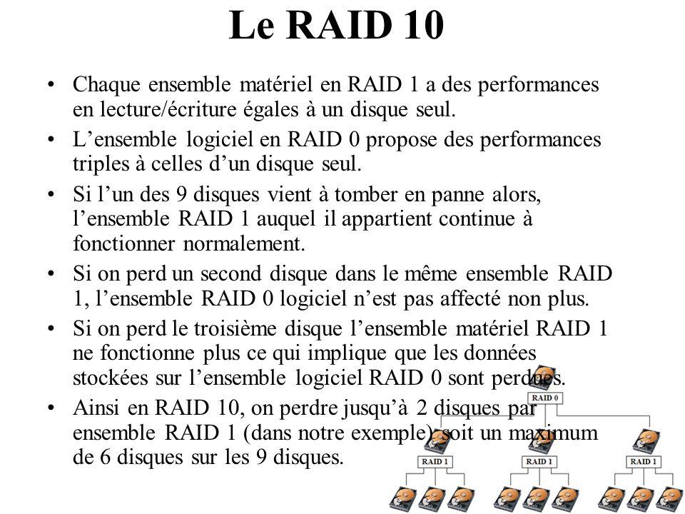 Chaque ensemble matériel en RAID 1 a des performances en lecture/écriture égales à un disque seul. L'ensemble logiciel en RAID 0 propose des performan