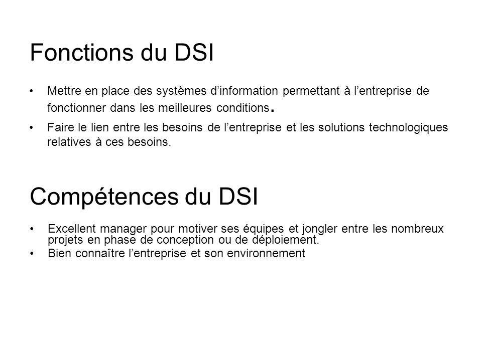 Fonctions du DSI Mettre en place des systèmes d'information permettant à l'entreprise de fonctionner dans les meilleures conditions. Faire le lien ent
