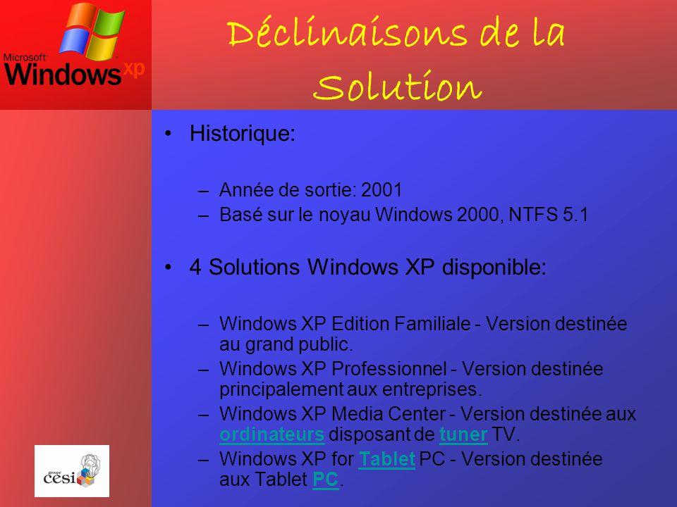Déclinaisons de la Solution Historique: –Année de sortie: 2001 –Basé sur le noyau Windows 2000, NTFS 5.1 4 Solutions Windows XP disponible: –Windows X
