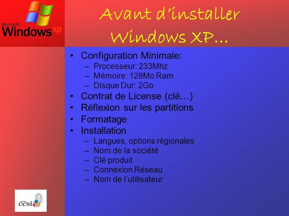 Avant d'installer Windows XP… Configuration Minimale: –Processeur: 233Mhz –Mémoire: 128Mo Ram –Disque Dur: 2Go Contrat de License (clé…) Réflexion sur