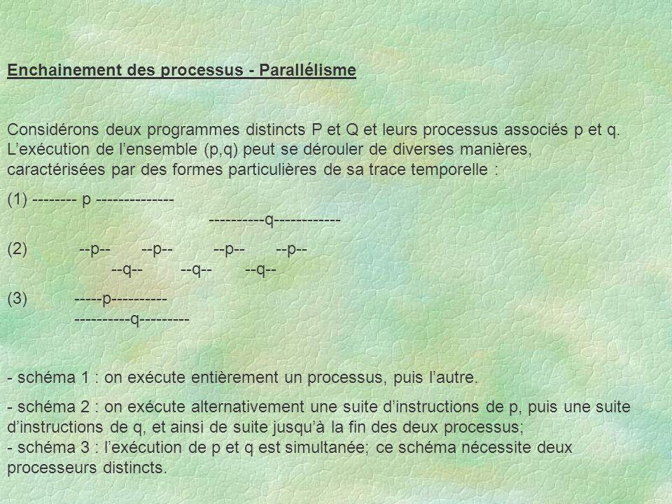 Enchainement des processus - Parallélisme Considérons deux programmes distincts P et Q et leurs processus associés p et q. L'exécution de l'ensemble (