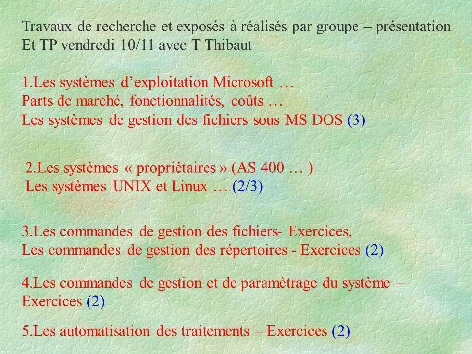 1.Les systèmes d'exploitation Microsoft … Parts de marché, fonctionnalités, coûts … Les systèmes de gestion des fichiers sous MS DOS (3) 2.Les système