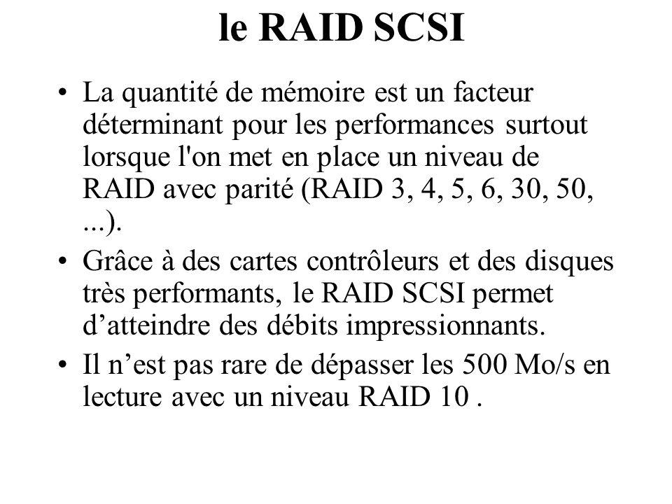 La quantité de mémoire est un facteur déterminant pour les performances surtout lorsque l'on met en place un niveau de RAID avec parité (RAID 3, 4, 5,