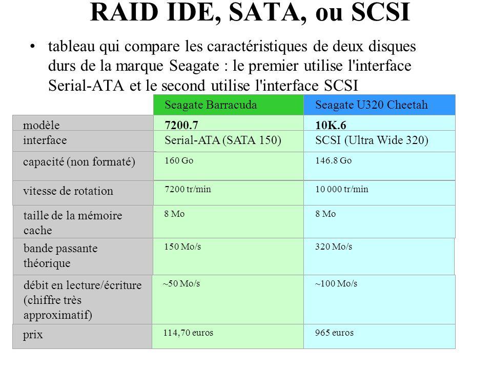 tableau qui compare les caractéristiques de deux disques durs de la marque Seagate : le premier utilise l'interface Serial-ATA et le second utilise l'