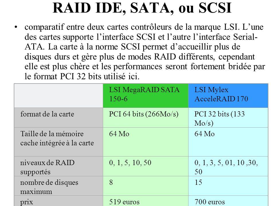 comparatif entre deux cartes contrôleurs de la marque LSI. L'une des cartes supporte l'interface SCSI et l'autre l'interface Serial- ATA. La carte à l