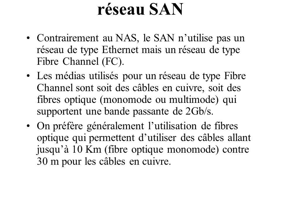 réseau SAN Contrairement au NAS, le SAN n'utilise pas un réseau de type Ethernet mais un réseau de type Fibre Channel (FC). Les médias utilisés pour u