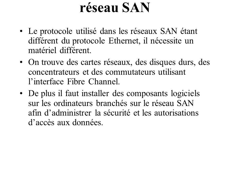 Le protocole utilisé dans les réseaux SAN étant différent du protocole Ethernet, il nécessite un matériel différent. On trouve des cartes réseaux, des