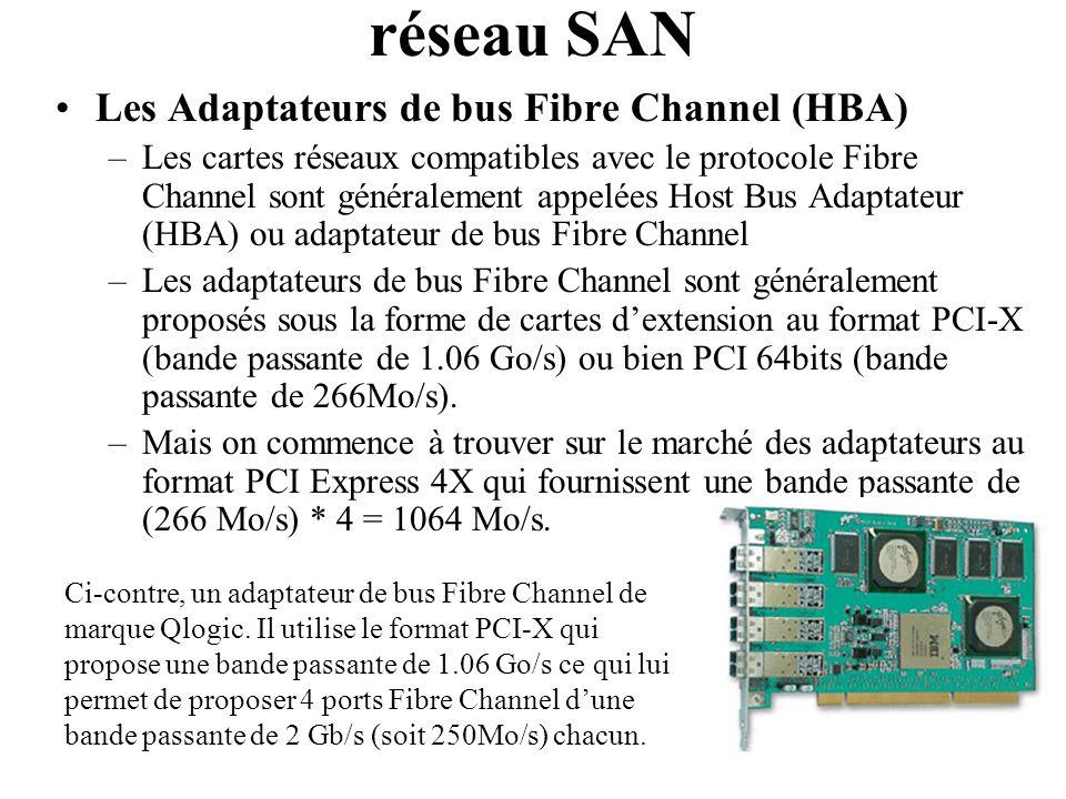 Les Adaptateurs de bus Fibre Channel (HBA) –Les cartes réseaux compatibles avec le protocole Fibre Channel sont généralement appelées Host Bus Adaptat