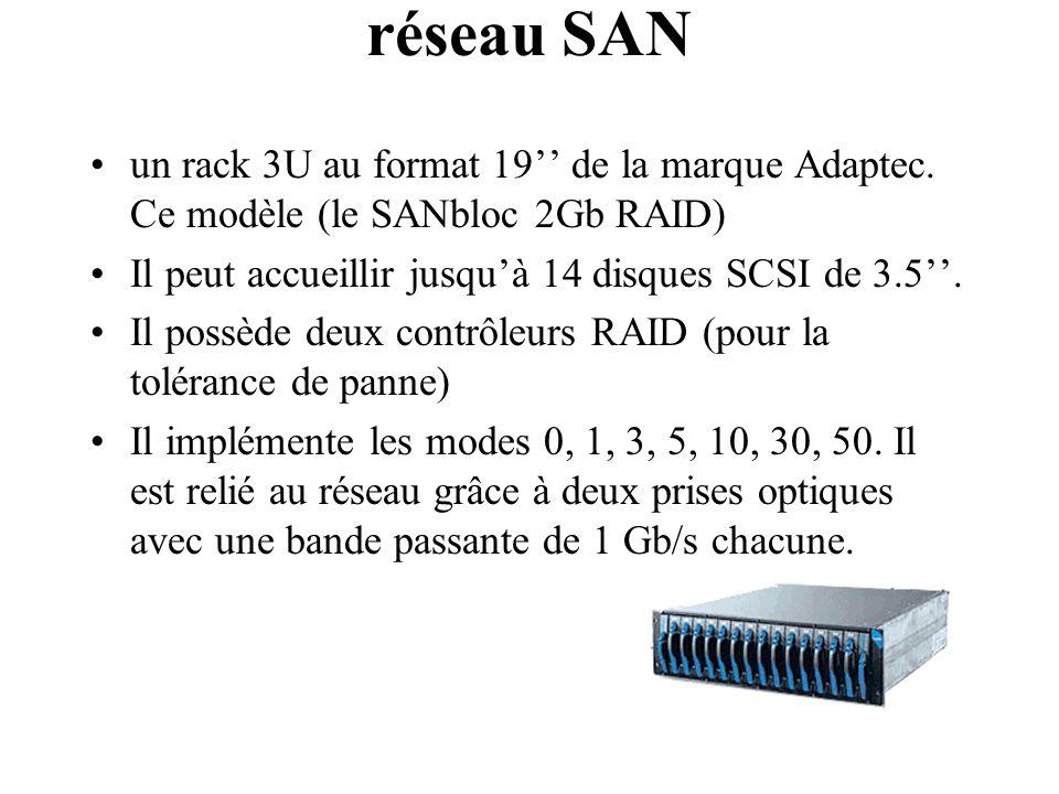 un rack 3U au format 19'' de la marque Adaptec. Ce modèle (le SANbloc 2Gb RAID) Il peut accueillir jusqu'à 14 disques SCSI de 3.5''. Il possède deux c