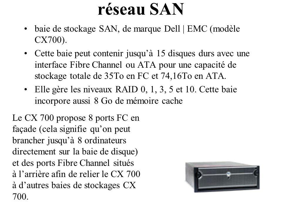 baie de stockage SAN, de marque Dell | EMC (modèle CX700). Cette baie peut contenir jusqu'à 15 disques durs avec une interface Fibre Channel ou ATA po