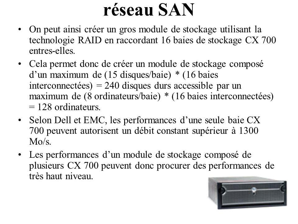 On peut ainsi créer un gros module de stockage utilisant la technologie RAID en raccordant 16 baies de stockage CX 700 entres-elles. Cela permet donc