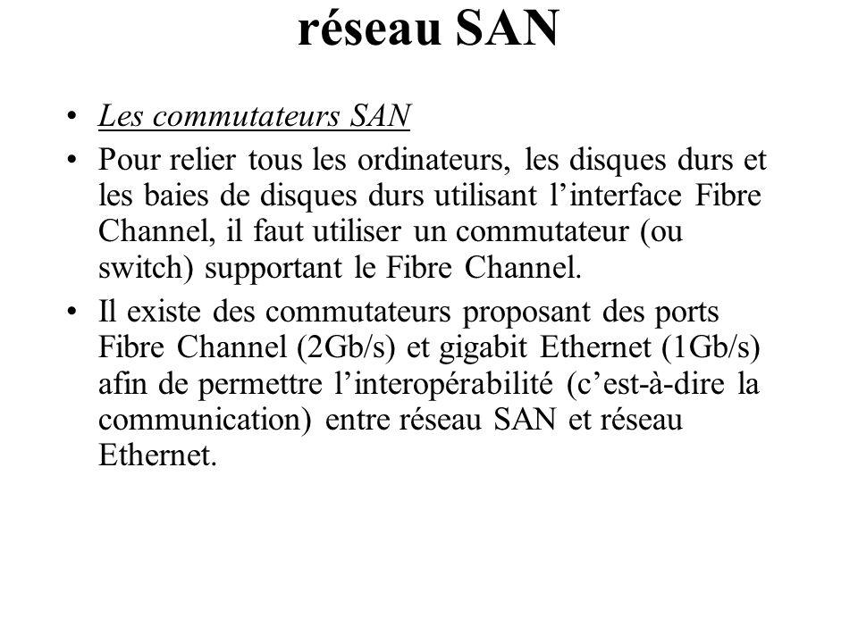 Les commutateurs SAN Pour relier tous les ordinateurs, les disques durs et les baies de disques durs utilisant l'interface Fibre Channel, il faut util
