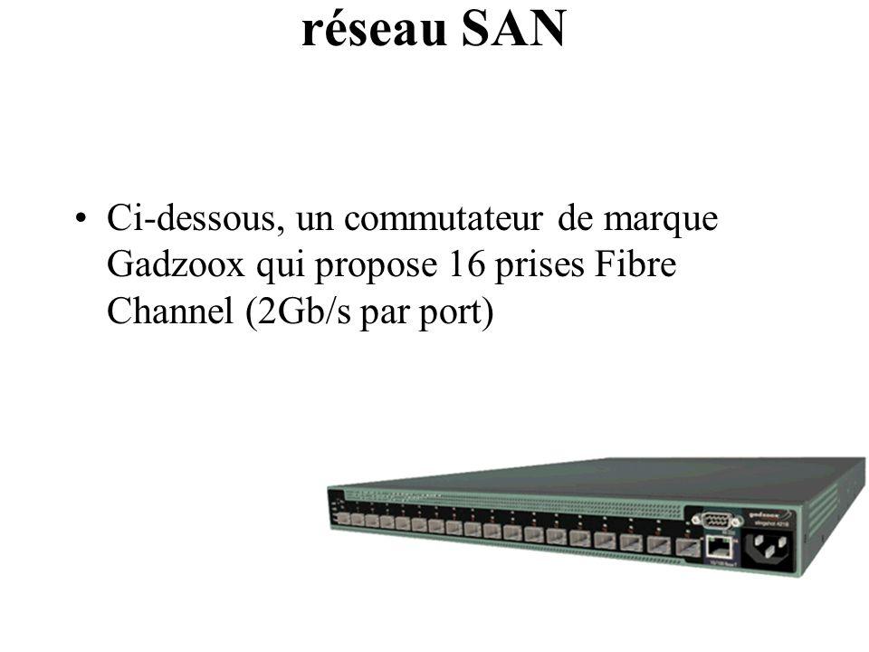 Ci-dessous, un commutateur de marque Gadzoox qui propose 16 prises Fibre Channel (2Gb/s par port) réseau SAN