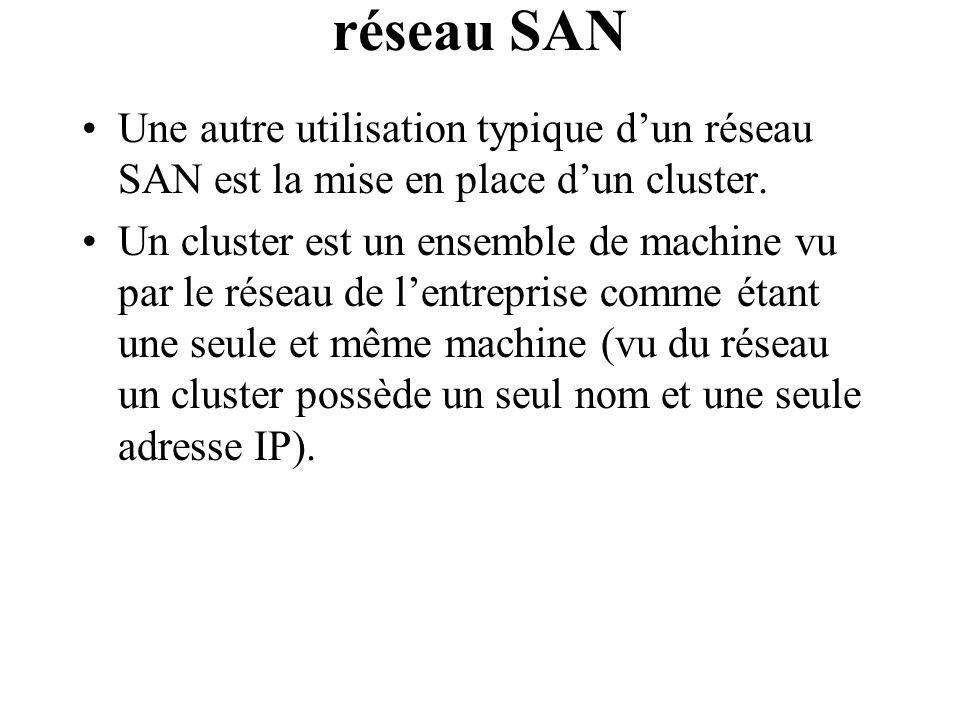 Une autre utilisation typique d'un réseau SAN est la mise en place d'un cluster. Un cluster est un ensemble de machine vu par le réseau de l'entrepris