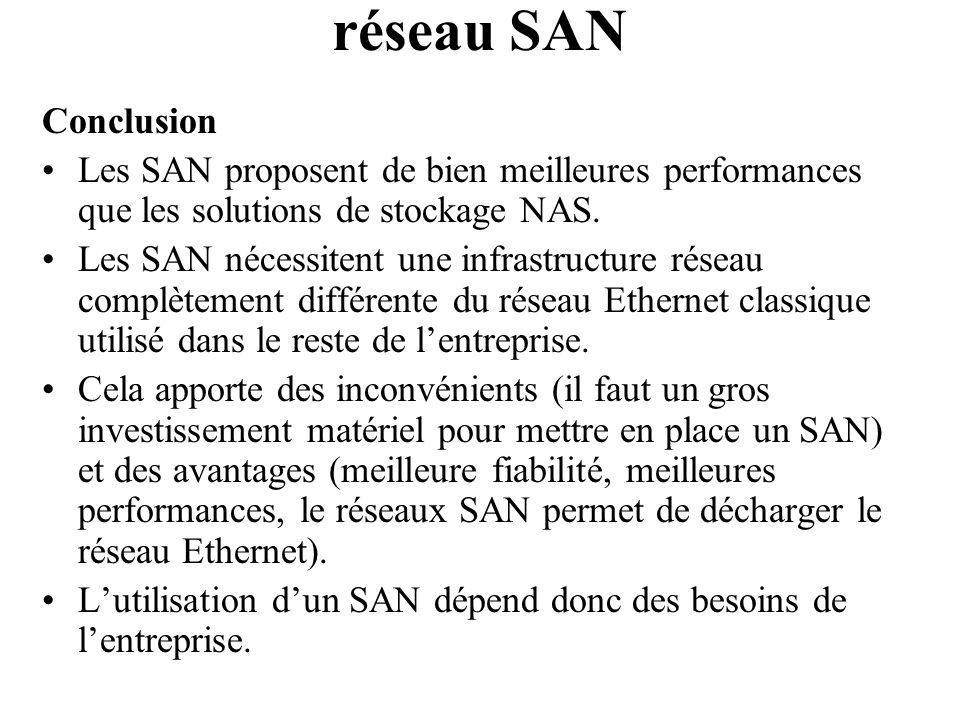 Conclusion Les SAN proposent de bien meilleures performances que les solutions de stockage NAS. Les SAN nécessitent une infrastructure réseau complète