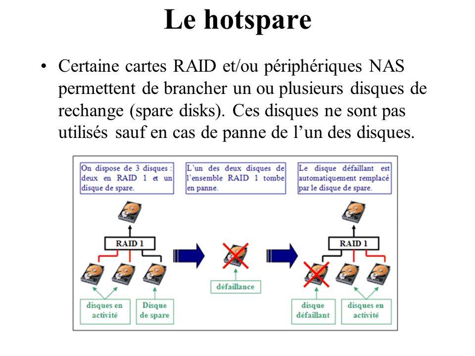Le hotspare Certaine cartes RAID et/ou périphériques NAS permettent de brancher un ou plusieurs disques de rechange (spare disks). Ces disques ne sont