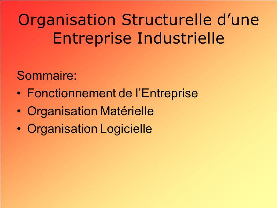 Organisation Structurelle d'une Entreprise Industrielle Sommaire: Fonctionnement de l'Entreprise Organisation Matérielle Organisation Logicielle