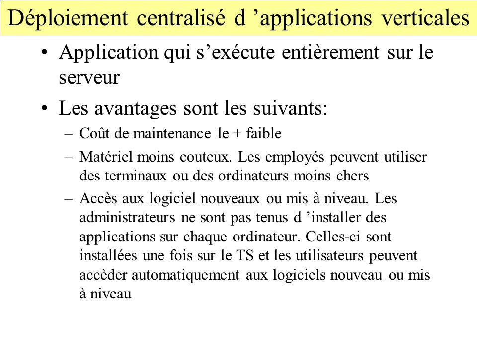 Déploiement centralisé d 'applications verticales Application qui s'exécute entièrement sur le serveur Les avantages sont les suivants: –Coût de maintenance le + faible –Matériel moins couteux.
