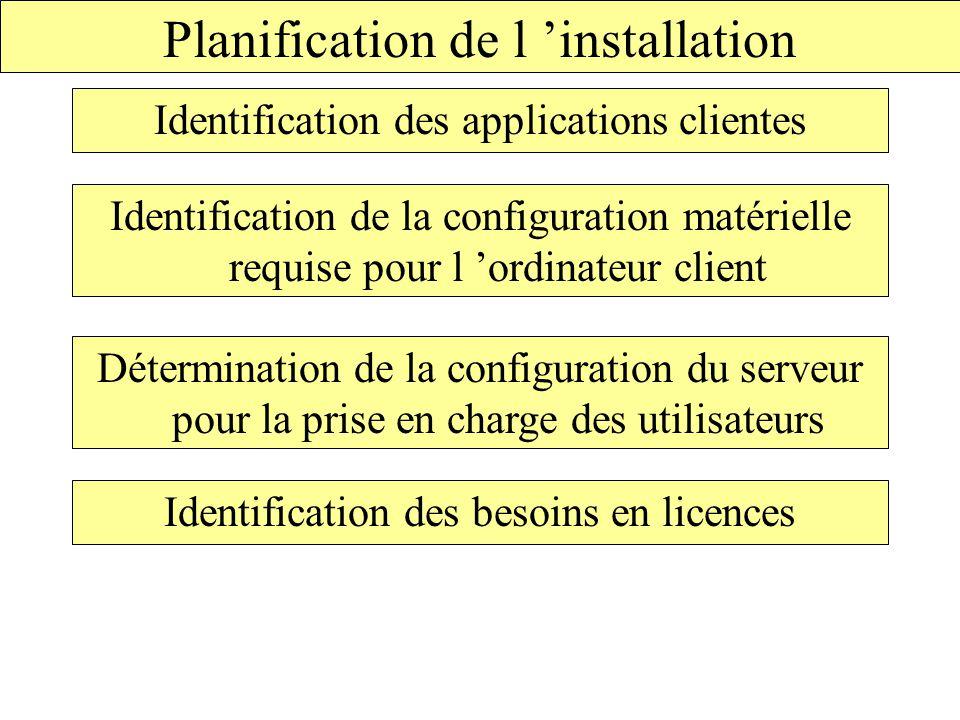 Planification de l 'installation Identification des applications clientes Identification de la configuration matérielle requise pour l 'ordinateur client Détermination de la configuration du serveur pour la prise en charge des utilisateurs Identification des besoins en licences