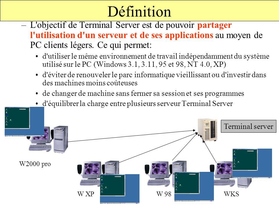 Accès au bureau Windows Le service terminal server peuvent étendre des applications Windows 2000 sur un grand nombre d 'ordinateurs clients.