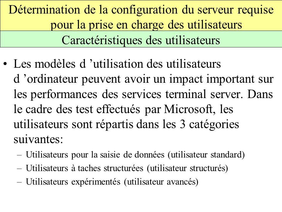 Les modèles d 'utilisation des utilisateurs d 'ordinateur peuvent avoir un impact important sur les performances des services terminal server.